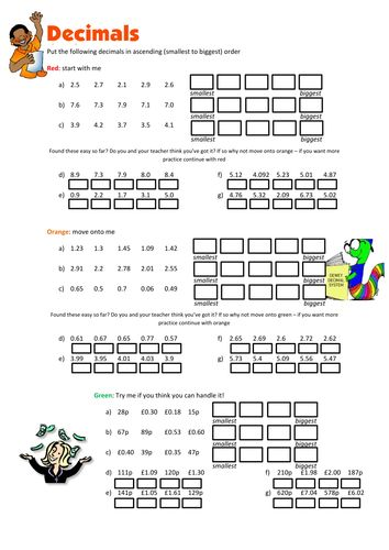 Multiplying decimals worksheet ks3 tes