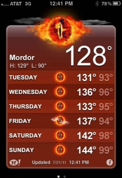 Lord of the Rings Forecast