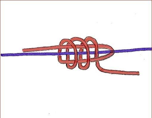 16) Comment réaliser un noeud coulissant, cordon bracelet breloques, collier  noeud coulissant,