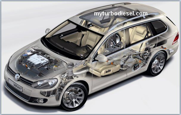 2009-2013 VW Jetta sportwagen TDI FAQ, buying guide, JSW TDI review, and reviews, includes Golf wagon TDI for Canada