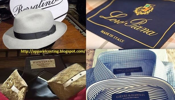 List of top mens clothing brands in the world