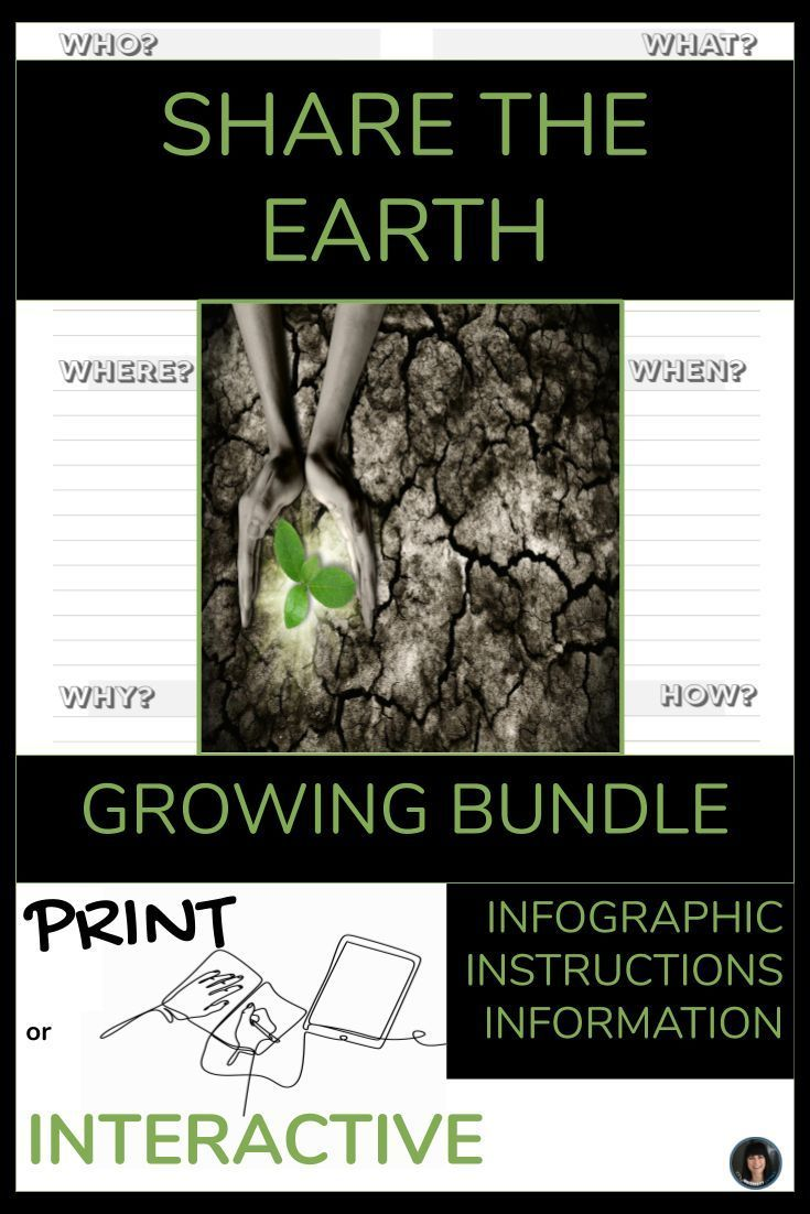 Share The Earth Bundle How To Get Followers Distance Learning Fun Education How to price addition