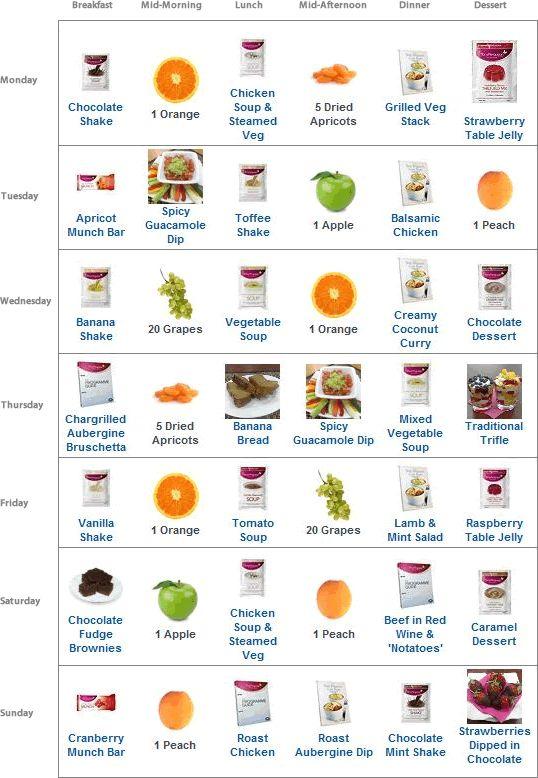 Die Besten 25 Athlete Diet Plan Ideen Auf Pinterest