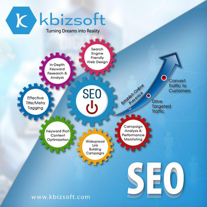 Wordpress Error Online Marketing Services Internet Marketing Service Internet Marketing Agency
