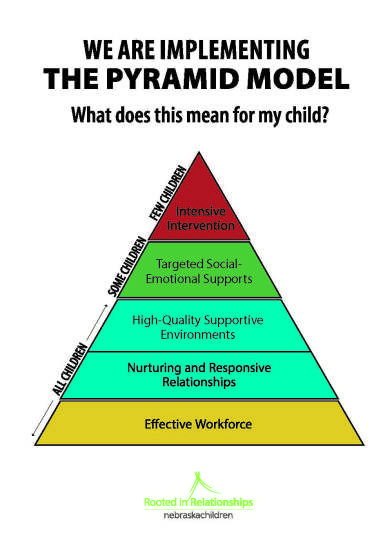 A major focus of the Rooted in Relationships initiative is supporting childcare programs as they implement the Pyramid Model for Supporting Social Emotional Competence in Infants and Young Children…