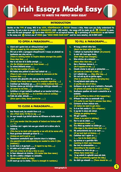 """This is a four paged, laminated """"fold-over"""" card, A4 in size. Its purpose is to get students to write the perfect essay """"as Gaeilge"""" for the Leaving Certificate. It presents us with key phrases to open, close and fill paragraphs, an abundance of up-to-date vocabulary on all topical themes and a sprinkling of seanfhocail to add an Irish flavour to the essay. Aiste, Díospóireacht and Óráid are all covered. A must for every student ! Suitable for all Leaving Certificate students (Irish (Hi..."""