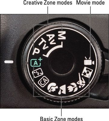 Basics of Exposure Mode for the Canon Rebel T5/1200D --By Julie Adair King and Robert Correll from Canon EOS Rebel T5/1200D For Dummies