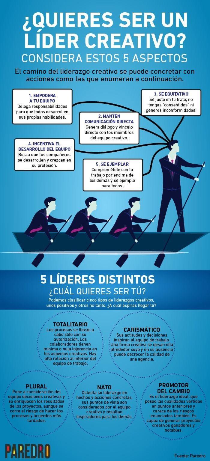 Cómo ser un líder creativo #infografia
