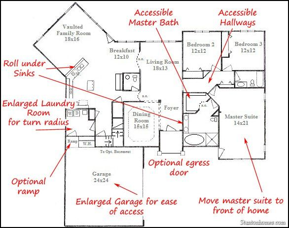 How To Build An Accessible Home Accessible House Plans House Floor Plans Floor Plan Design