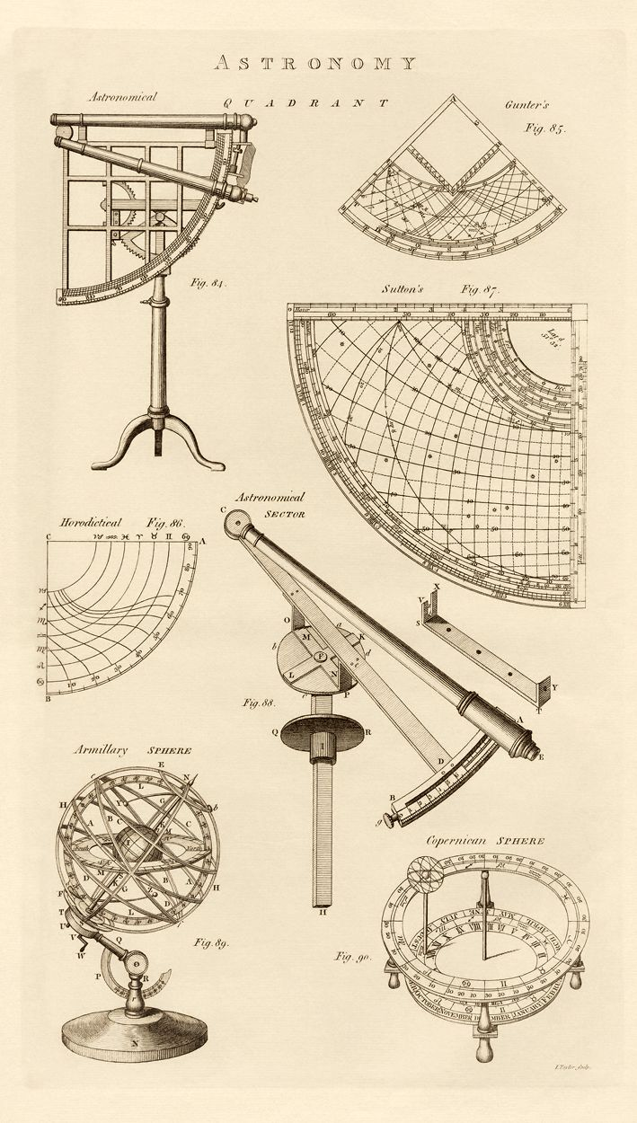 51 Best Final Thesis Pin Up Book Images On Pinterest Oliver 1850 Wiring Diagram Free Download Schematic Antique Scientific Illustration Of Astronomical Instruments And Diagrams