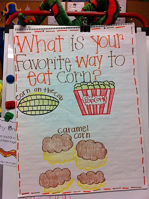 Help explain the idea of elections and celebrate election day by voting on different topics.