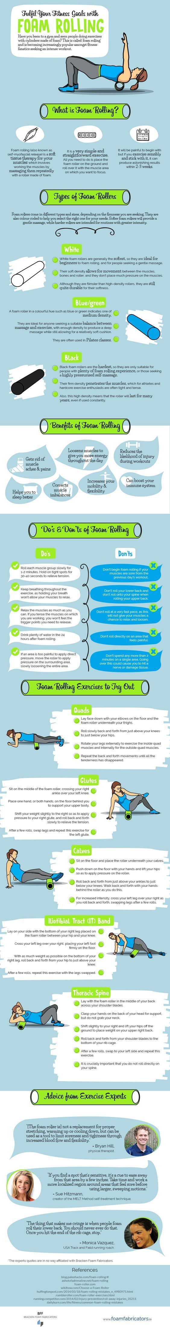 Fitness Goals With Foam Rolling (Infographic)