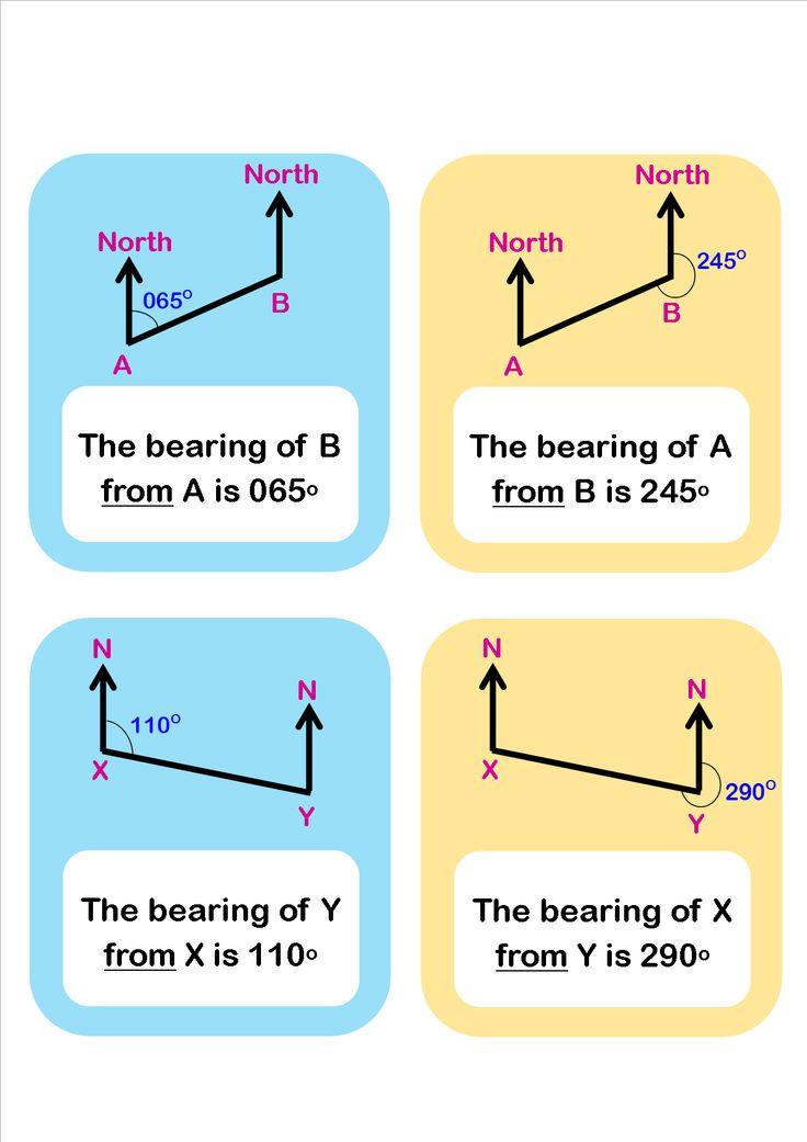 30 best Maths images on Pinterest | School, Math teacher and Activities