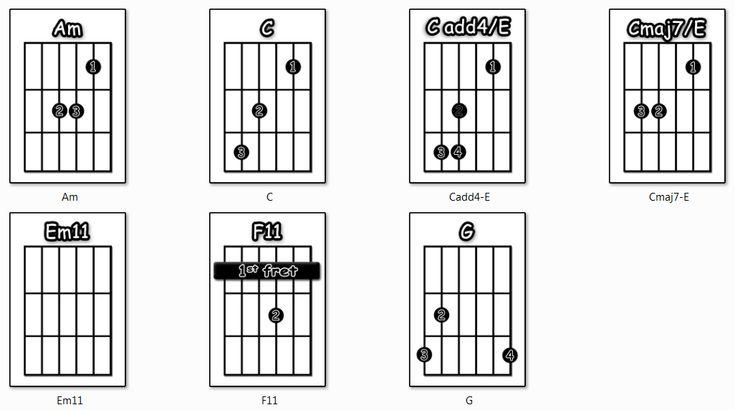 Pin on Guitar Schtuff