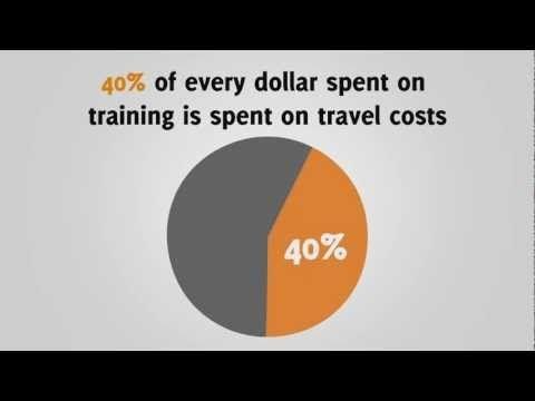 The eLearning Revolution - YouTube. Vídeo que muestra con estadísticas el avance de e-learning en los últimos años.
