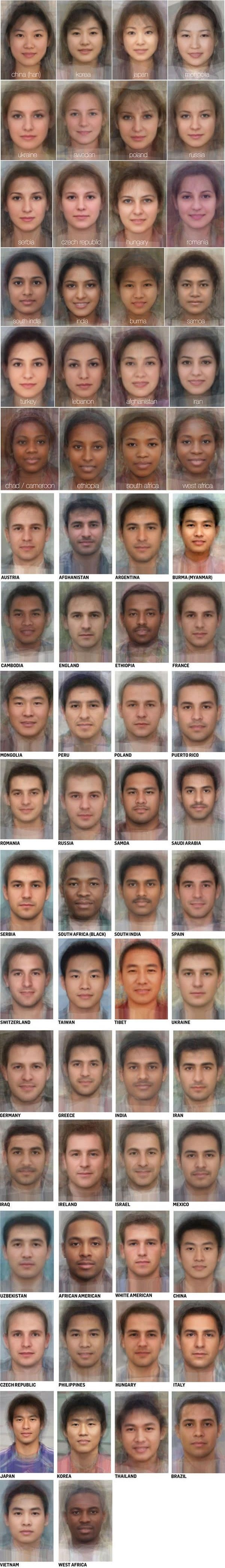 VineScope - The Average Men And Women's Faces In Different Countries