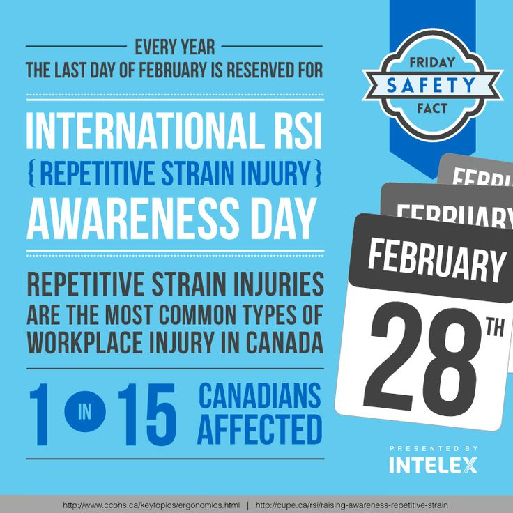 repetitive strain injury and health risks Health articles flextend  strain injury like carpal tunnel syndrome  carpal tunnel syndrome and repetitive strain.