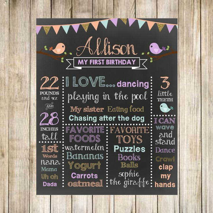 wording ideas forst birthday party invitation%0A Spring birds chalkboard birthday poster    x