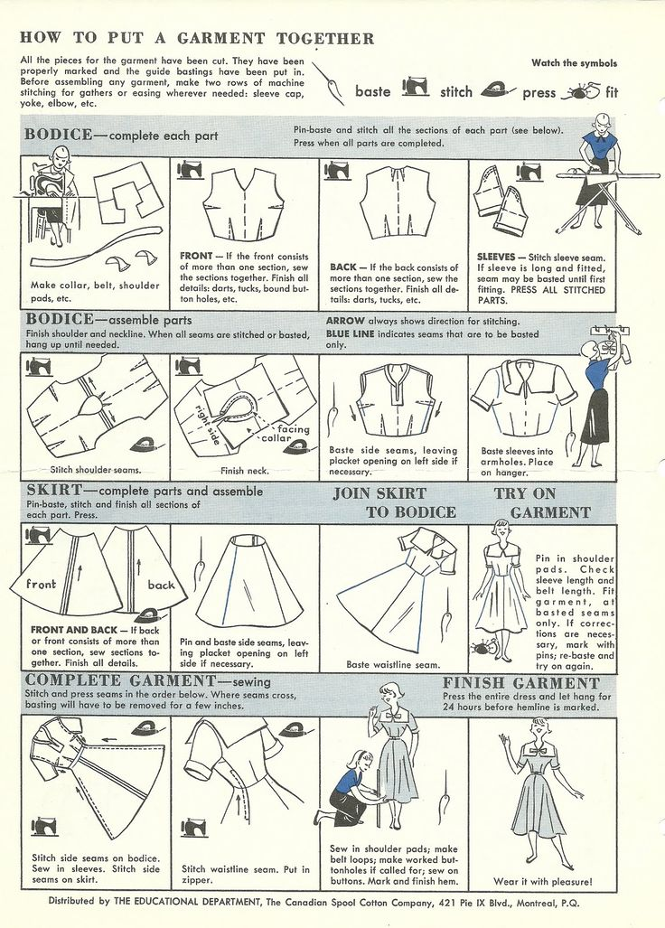 How to put a garment together | Coletterie