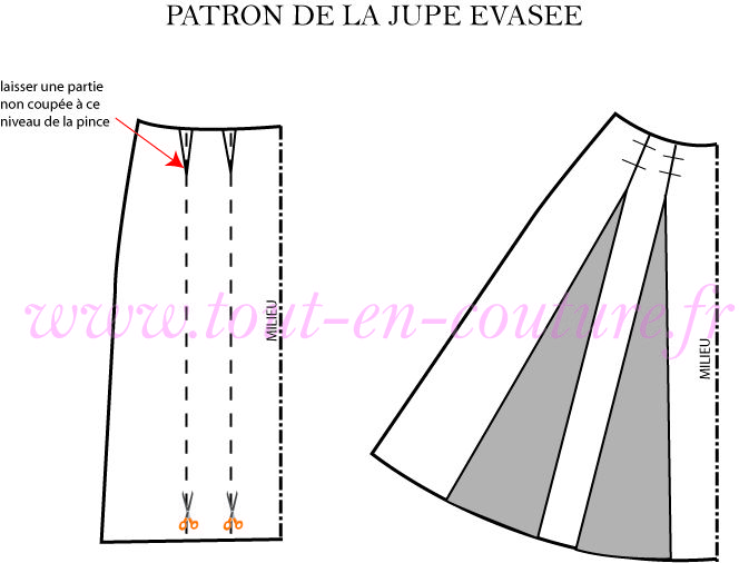 patron couture jupe a godets