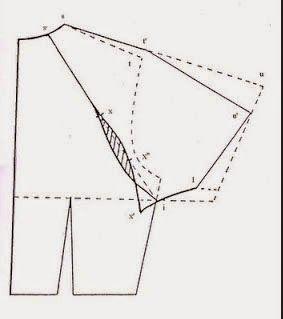 cara menjahit lengan raglan