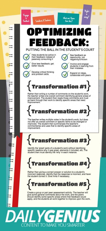 optimizing student feedback