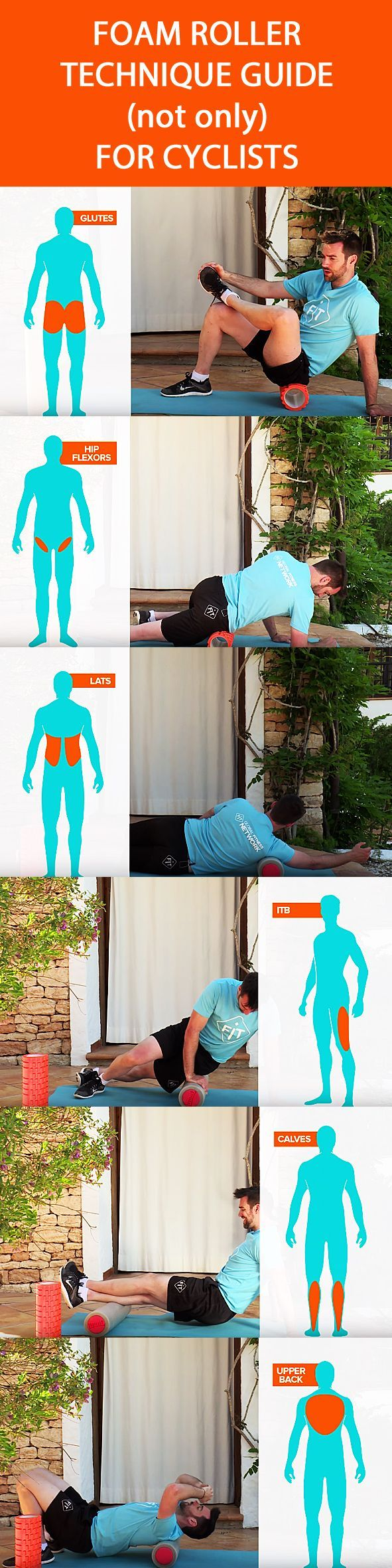FOAM ROLLER technique guide for cyclists: aimed at cyclists in particular but…