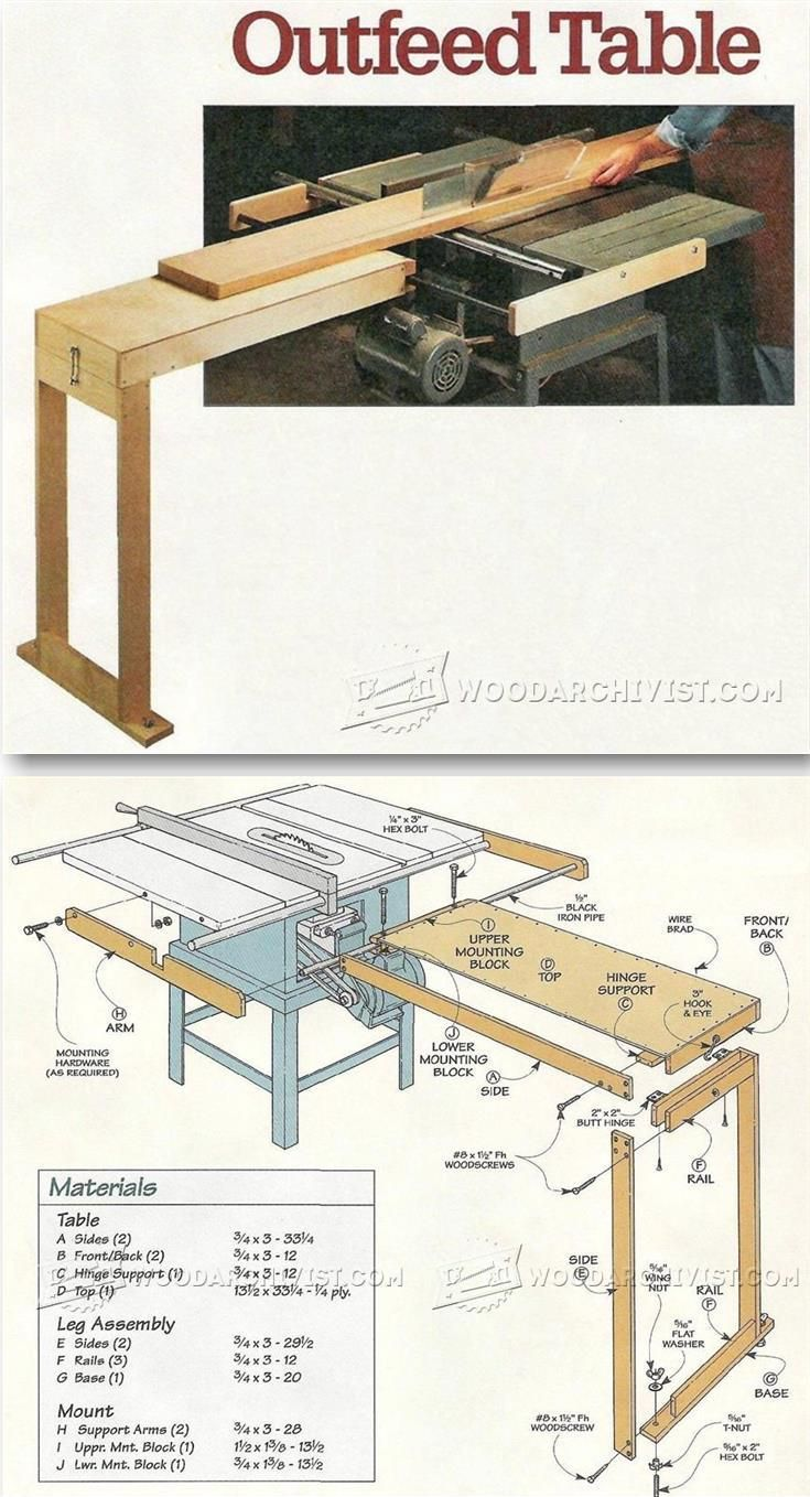 25 Best Ideas About Table Saw On Pinterest Router Saw Workshop And Woodworking