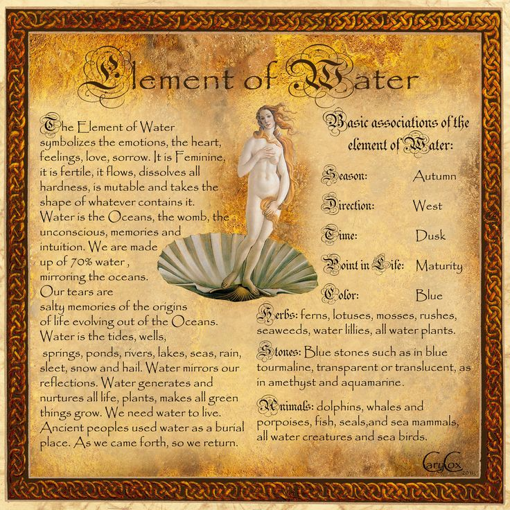 Book of Shadows, The Element of Water, Page 1 by *Brightstone on deviantART