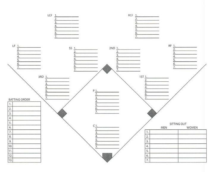 baseball position template
