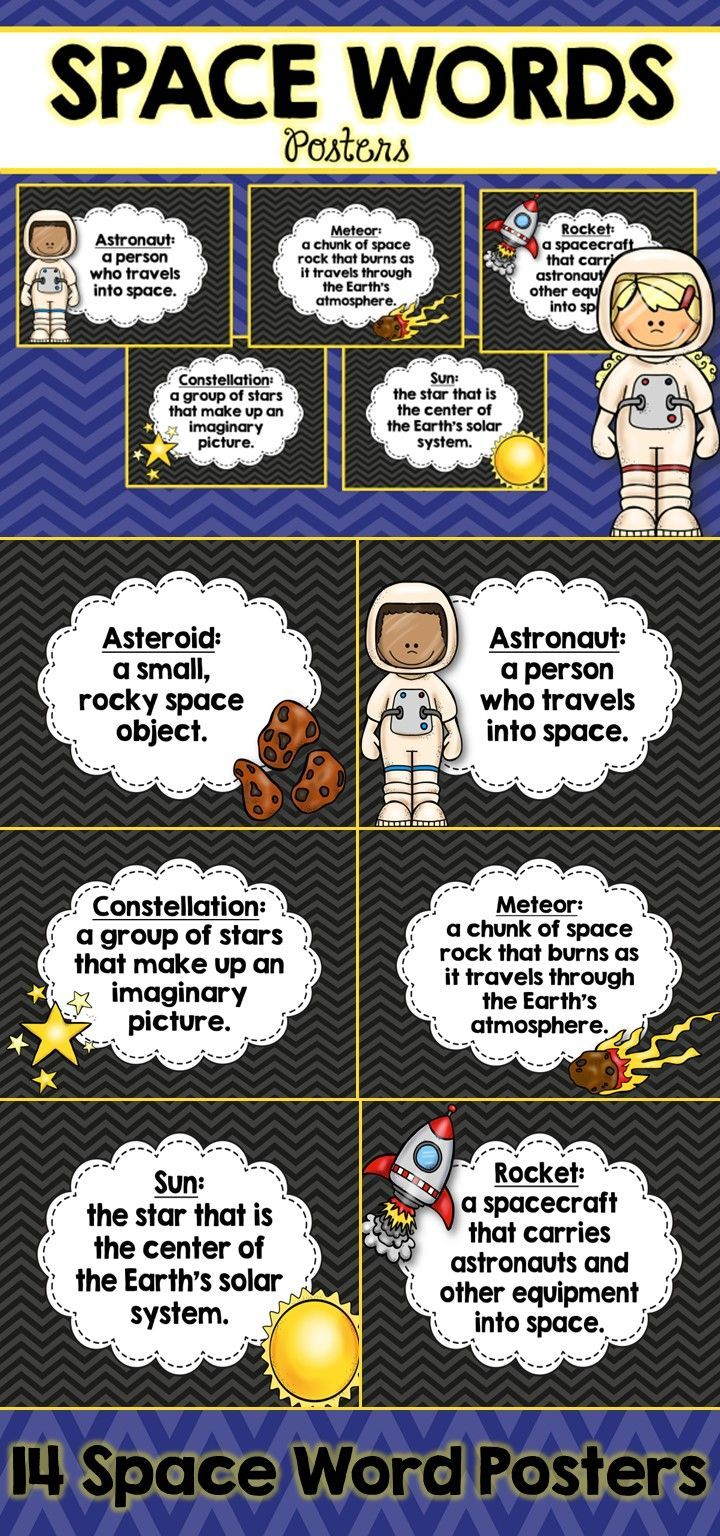 Are you teaching your students about space? These space posters are perfect for bulletin board displays and are a great visual reminder for students. The vocabulary word posters are:  *asteroid *astronaut *astronomer *constellation *gravity *meteor *moon *planet *rocket *satellite *solar system *star *sun *telescope