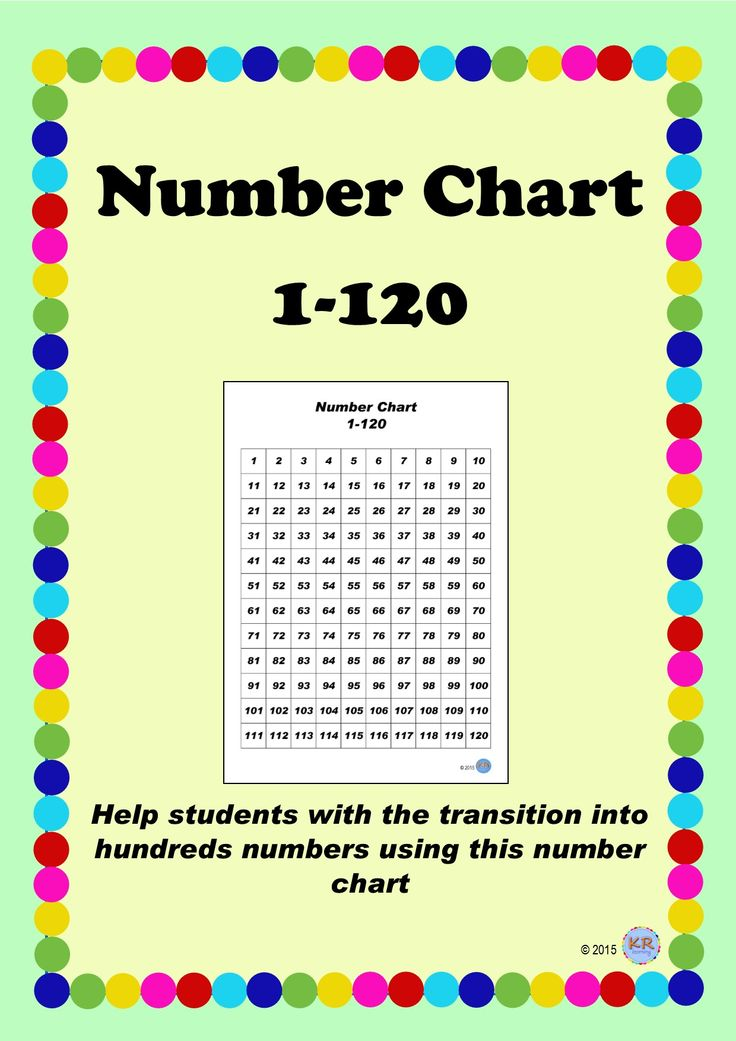 Number Chart 1-120 - Helps students moving to and understanding the transition when counting into the hundreds. Hundred Grid
