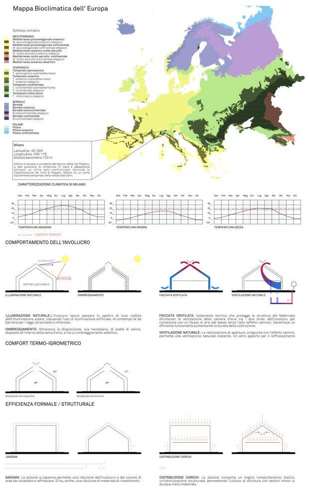Competition Proposal for the Architecture Service Expo 2015 / Ternulomello   Nuno Marcos Competition Proposal for the Architecture Service Expo 2015 (7) – ArchDaily Milano Giorno e Notte - We Love You! http://www.milanogiornoenotte.com