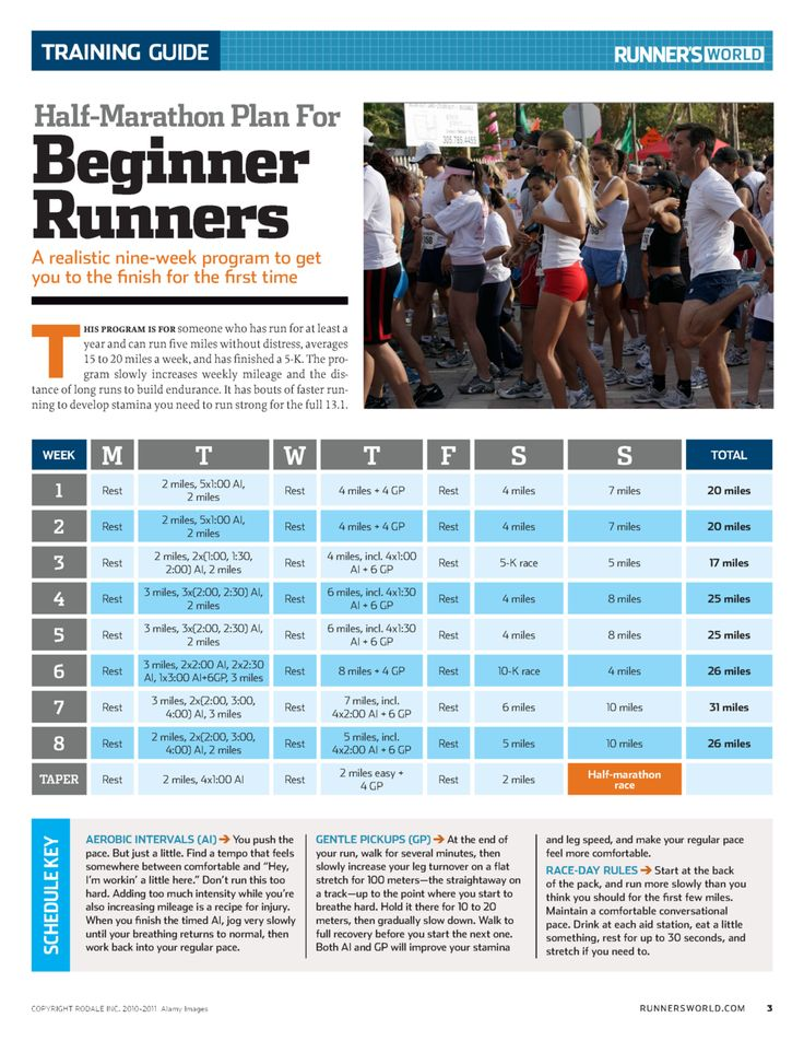 half-marathon plan for beginner runners - (c) Runner's World. if training, be sure to check in with a dietitian on how to properly fuel your body for your training!