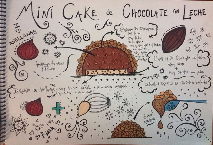 Mini cake de chocolate con leche - Isabel Vermal