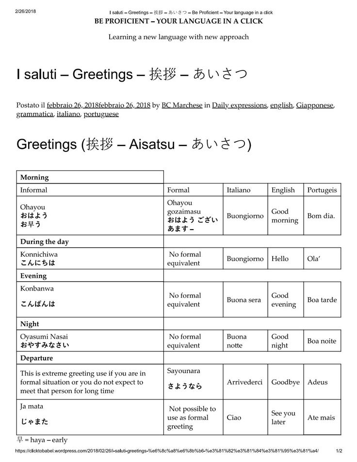 Aisatsu - Japanese greetings -