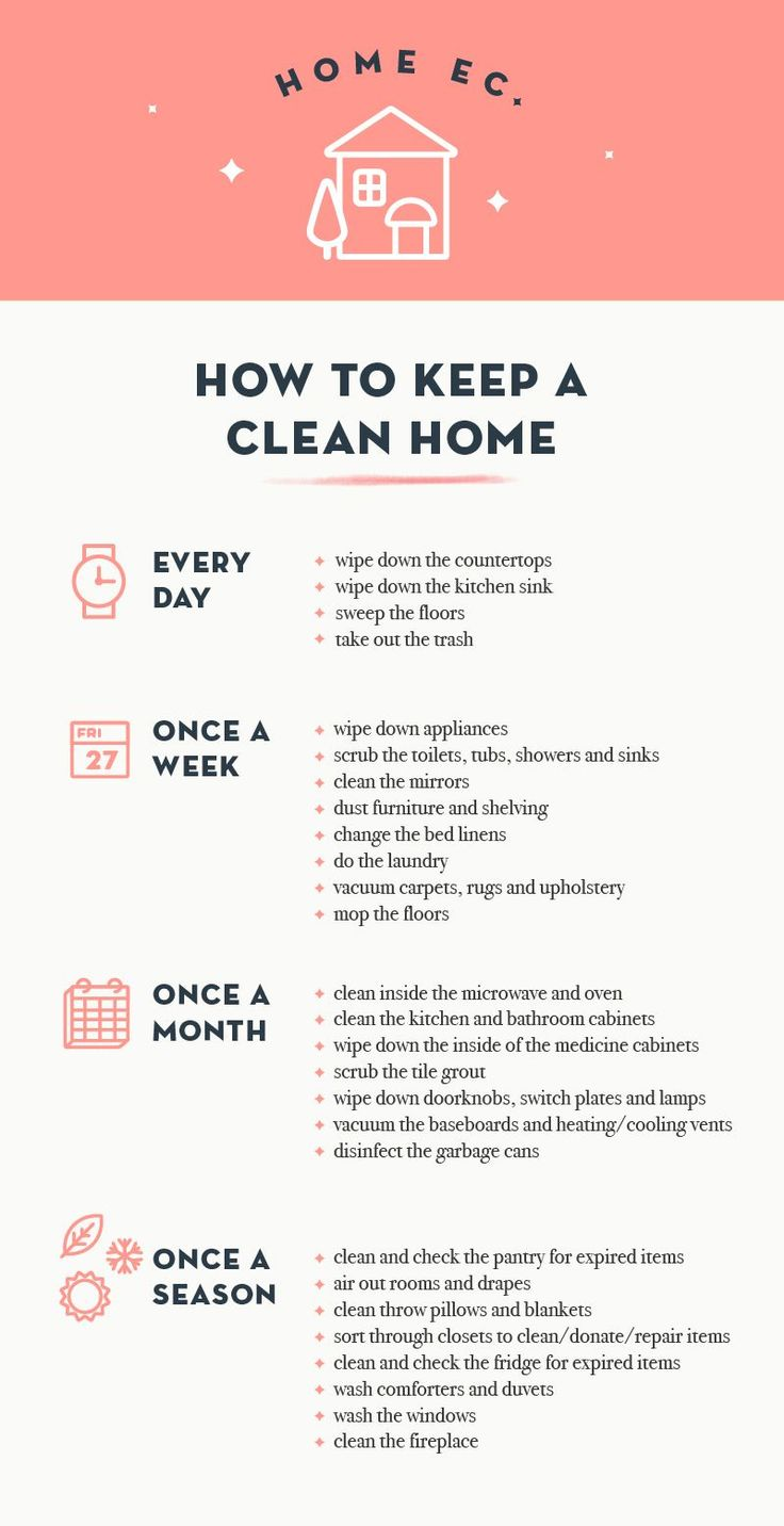 Keeping a clean home is a little less daunting with this chart.