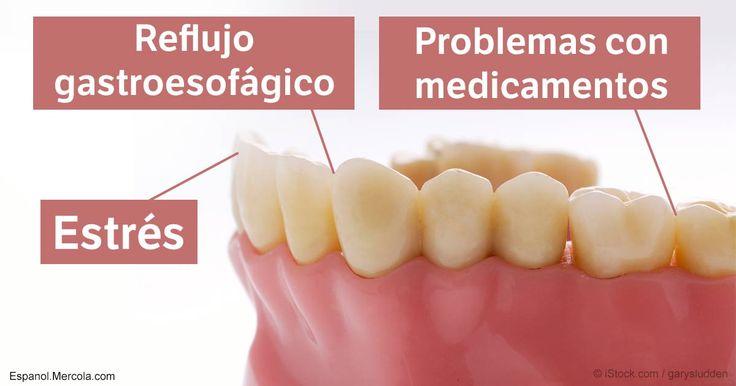 Descubra como el cepillado de dientes influye en el riesgo de enfermedad cardiaca y por qué el cepillado de dientes es un paso importante para lograr una óptima salud.