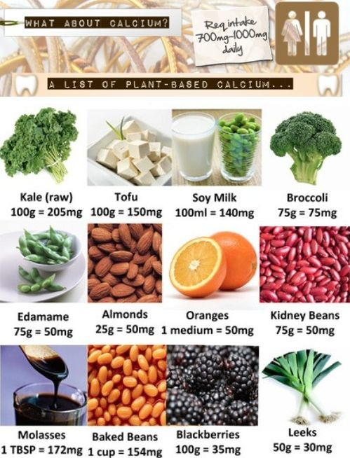 Assez 57 best Calcium images on Pinterest | Healthy eating, Healthy  RF86