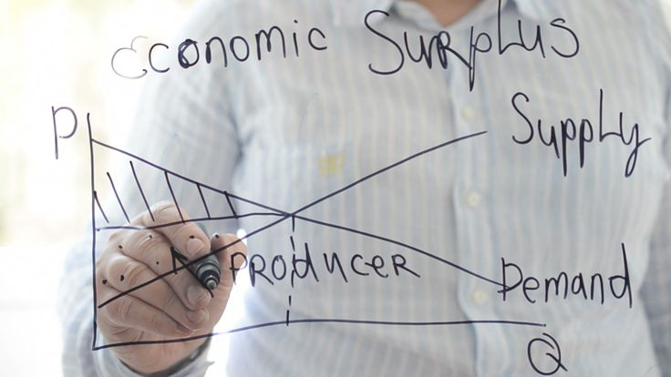 Schedule of supply and demand.   #demand #supply #graph #class #market #analysis #arrow #background #blank #board #business #chalk #chalkboard #chart #classroom #communication #concept #copy #diagram #drawing #economic #economy #education #empty #finance #financial #frame #growth #horizontal #investment #isolated #message #money #progress #report #school #space #statistics #stock #strategy #success #glass #marker #surplus #consumer #producer