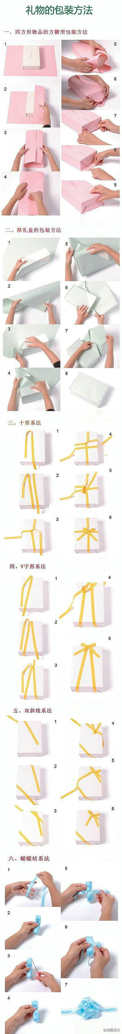 Gift box packaging method