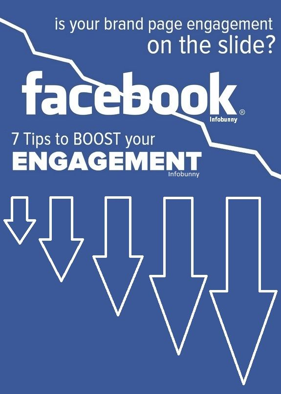 Is your Facebook Brand Page Engagement on the slide? Here are 7 FREE tips you can use today to boost your Facebook engagement  #facebook #socialmedia #socialmediamarketing #branding #marketing #infobunny