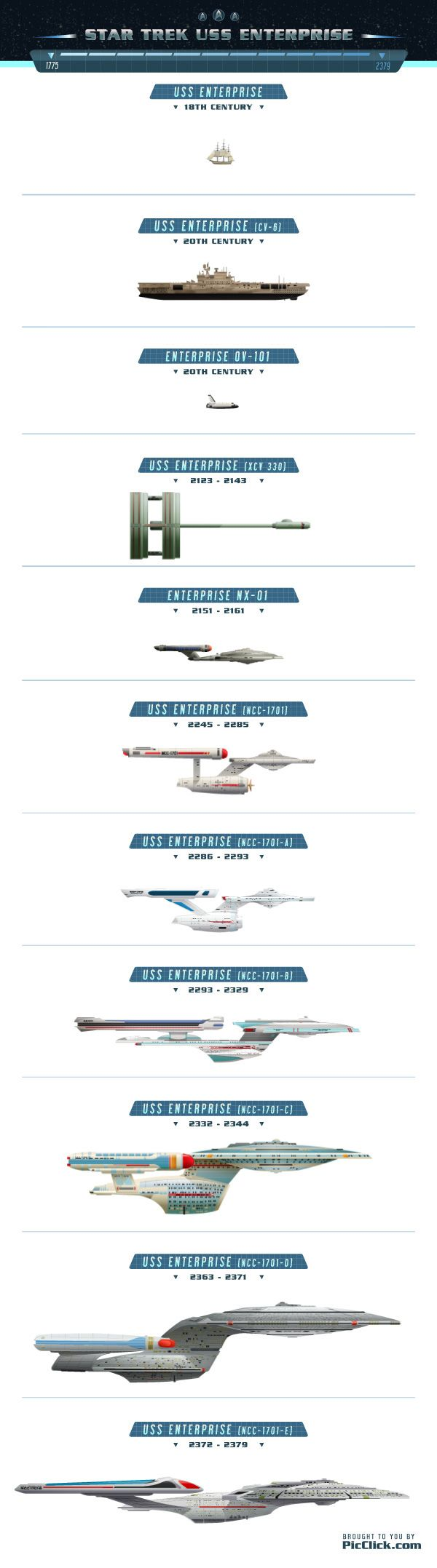 Star Trek USS Enterprise Morphed [video] #infographic #StarTrek