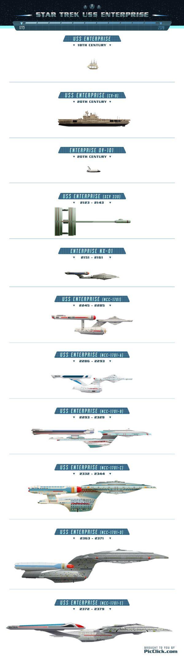 Star Trek USS Enterprise Morphed [video] #infographic #StarTrek