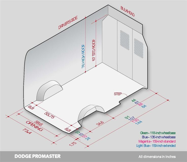 Dodge promaster dimensions building my vanlife - Transit connect interior dimensions ...