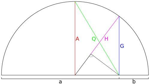 media cuadrática, valor cuadrático medio o RMS (del inglés root mean square)