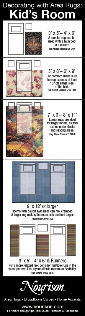 What Size Area Rug do you Need for Your Kids Room? Part of Nourisons Decorating with Area Rugs series.