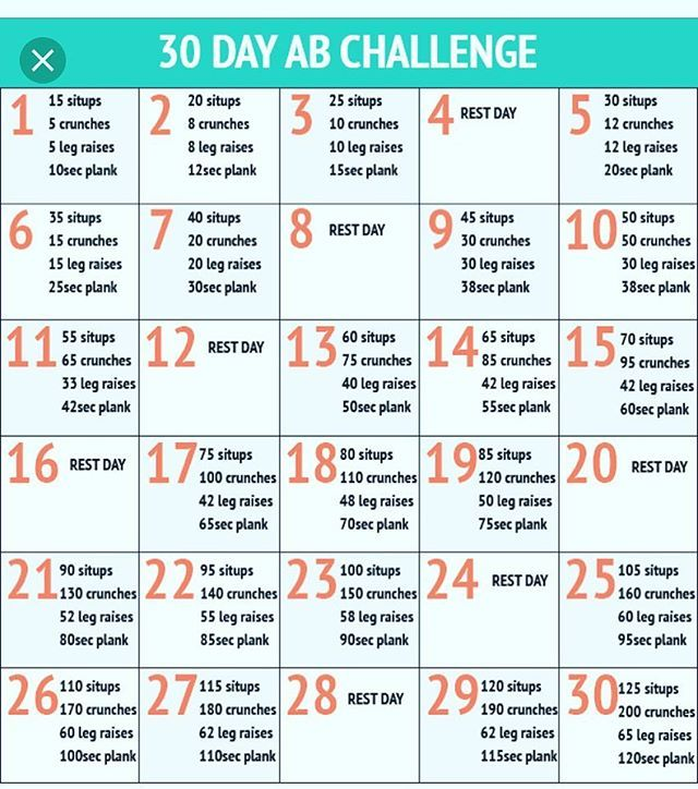 1000+ Ideas About 30 Day Shred On Pinterest
