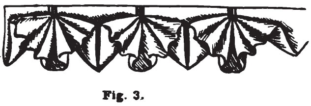 1895.  The Art of Dressmaking.  Figure 3 pictures a narrow plaiting, showing the material arranged at intervals in under-folded triple box plaits, tacked just below the top and spreading out in fan fashion, the folds of the upper plaits on the outside being caught up to present the flare illustrated.  Length of material required, twice around the skirt, or two yards to make one yard of trimming.