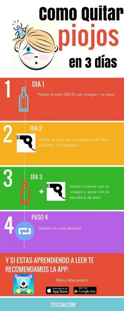 Como Quitar los Piojos en 3 dias #infofrafia #infographic #piojo #como #quitar #preescolar #kindergarten
